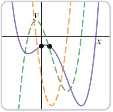 Desmos | How I teach maths